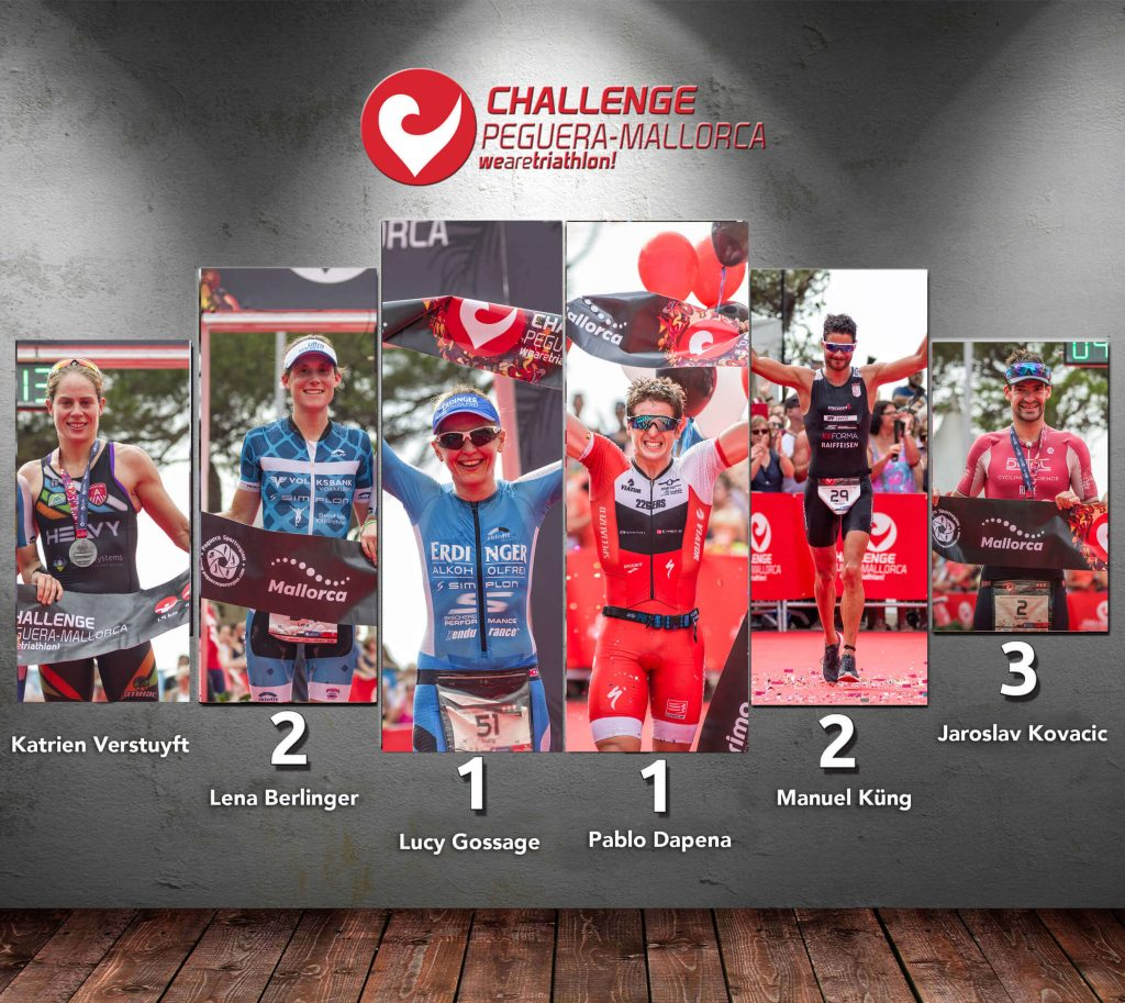 Challenge Mallorca triathlon winner 2018