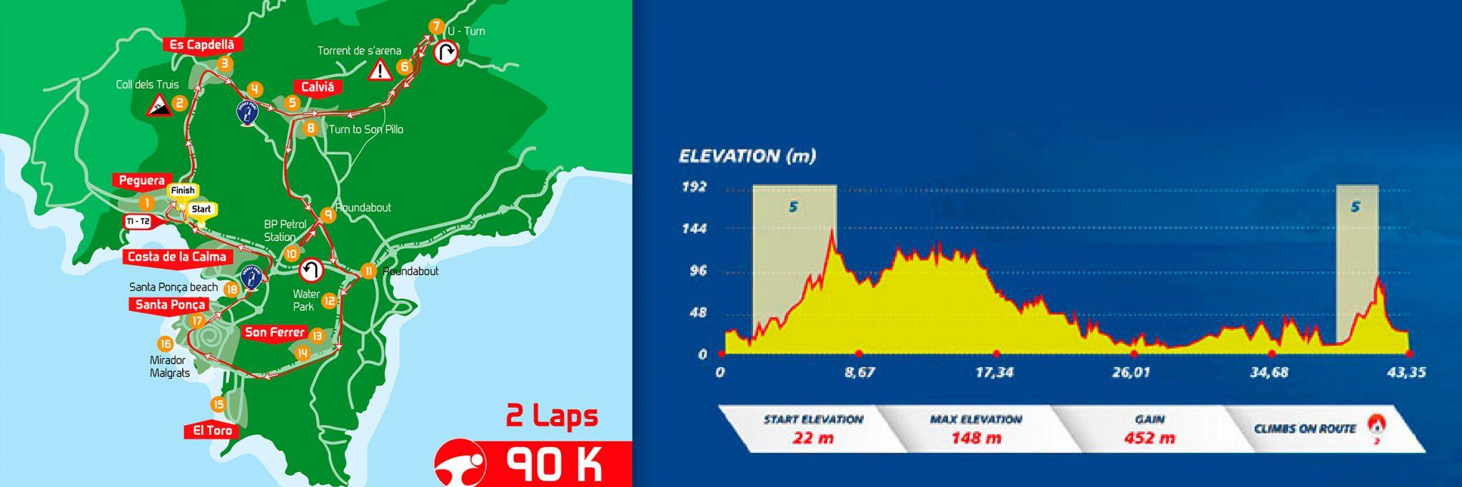 Circuito de bicicleta de Mallorca Triathlon
