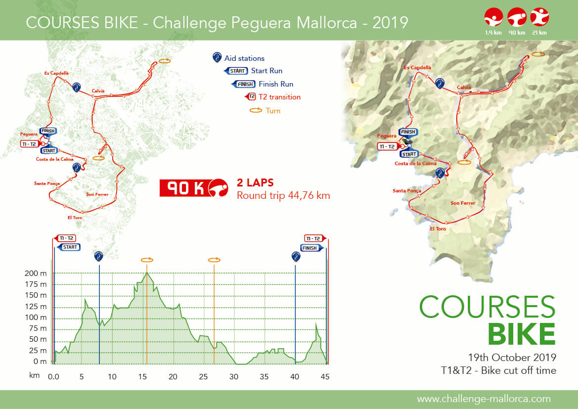 Challenge Peguera Mallorca triathlon the course bike