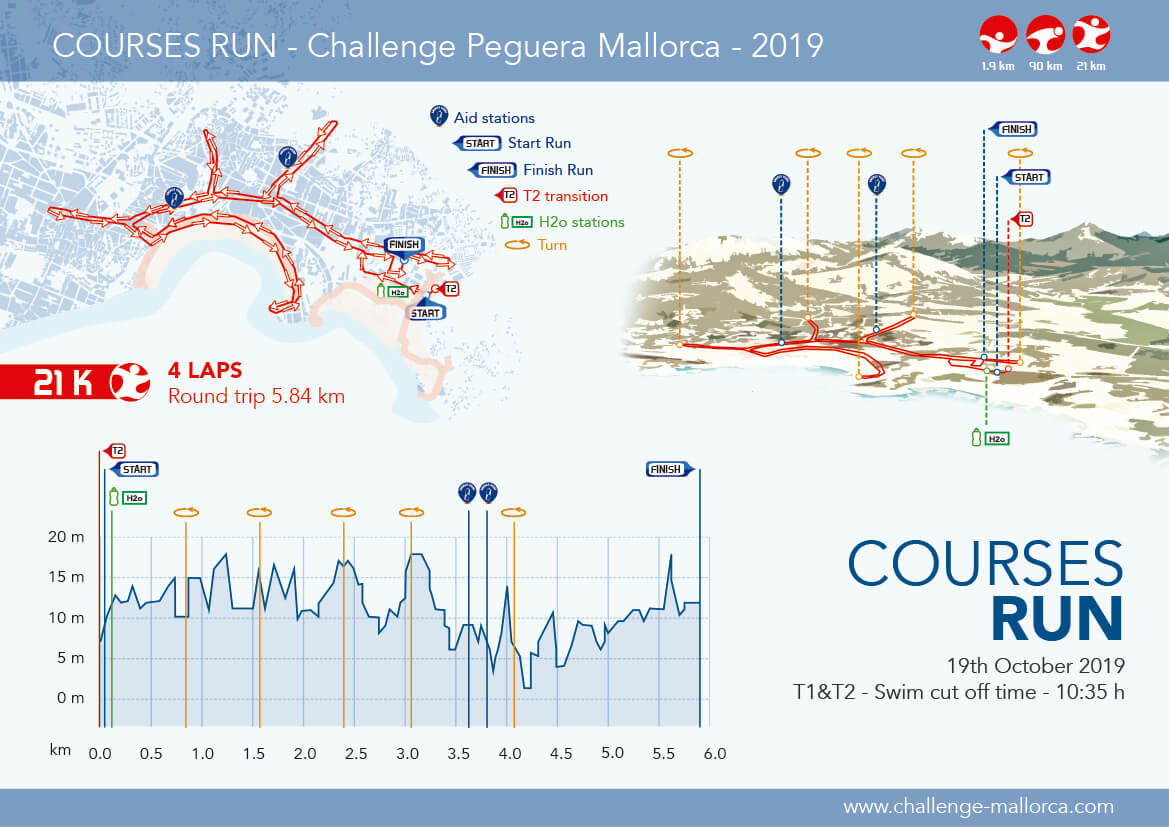 Challenge Peguera Mallorca the courses run