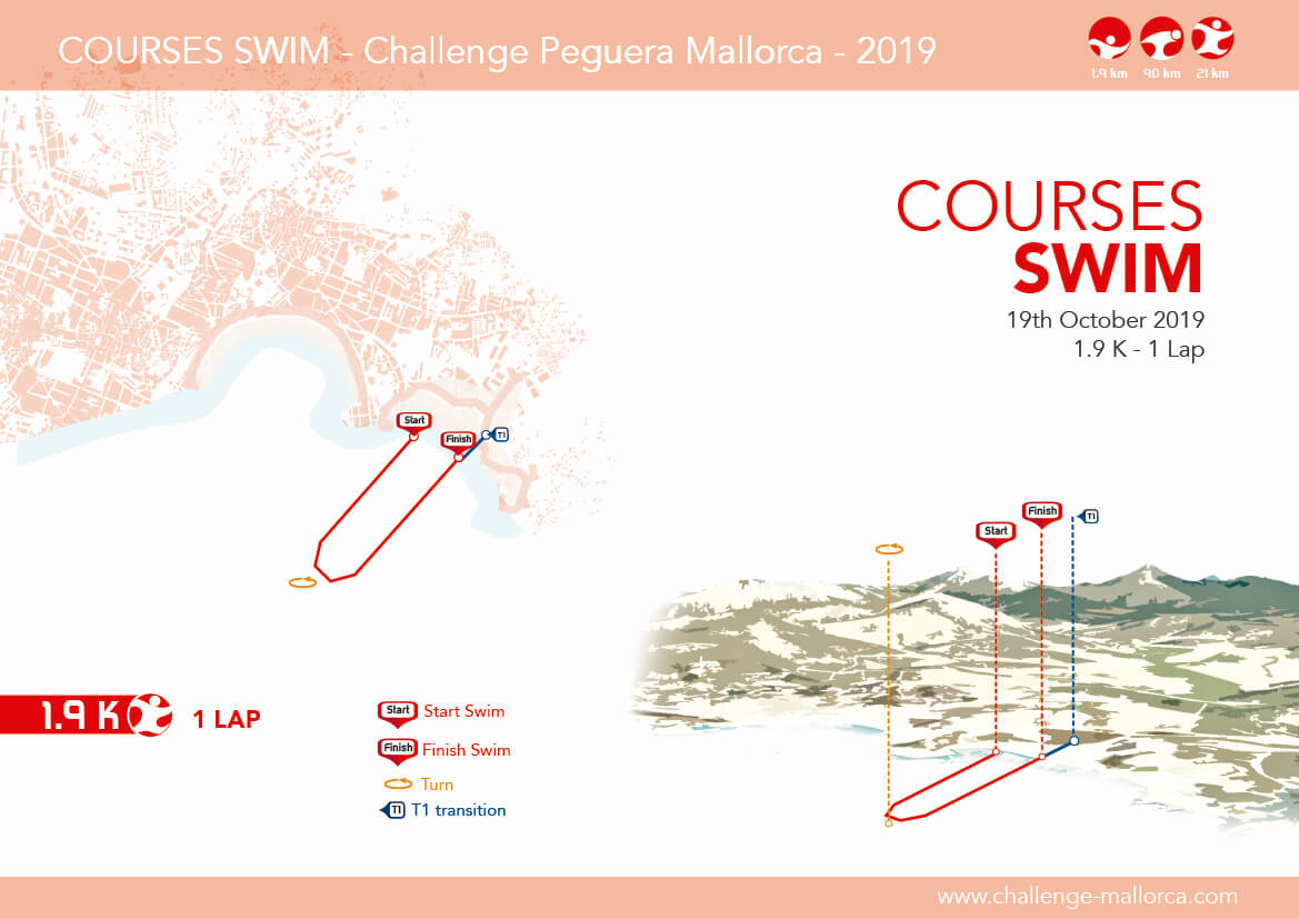 Challenge Peguera Mallorca triathlon the course swim