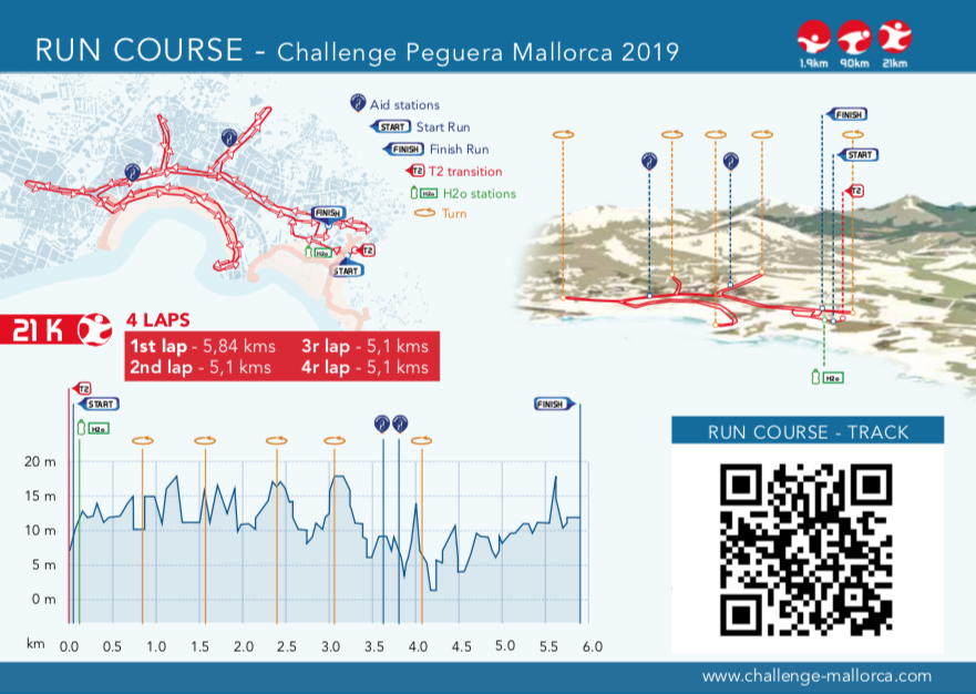 Challenge Mallorca relay triathlon run