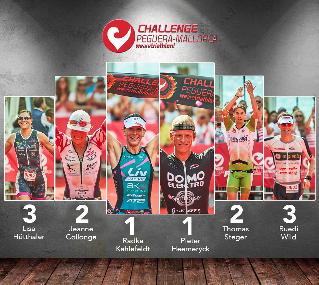 Challenge Mallorca triathlon winner 2019